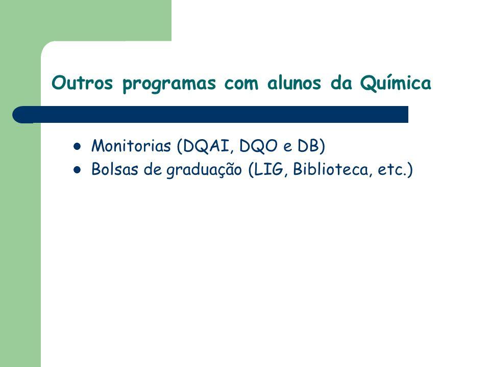 Outros programas com alunos da Química Monitorias (DQAI, DQO e DB) Bolsas de graduação (LIG, Biblioteca, etc.)