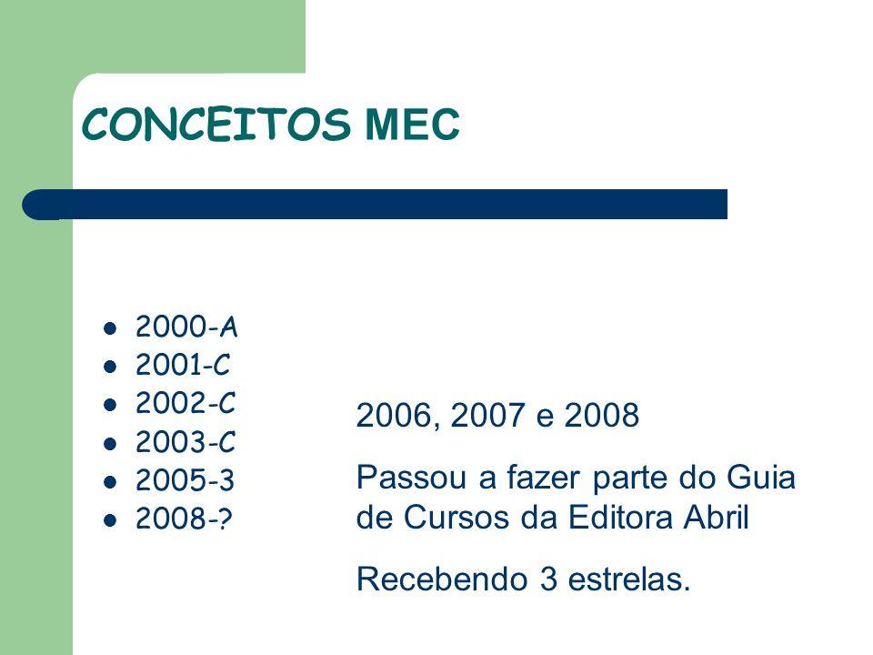 CONCEITOS MEC 2000-A 2001-C 2002-C 2003-C 2005-3 2008-.