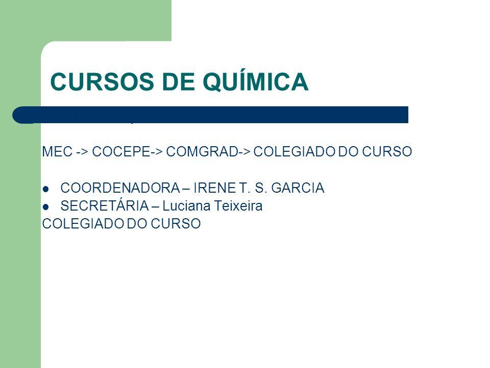 CURSOS DE QUÍMICA ADMINISTRAÇÃO DOS CURSOS MEC -> COCEPE-> COMGRAD-> COLEGIADO DO CURSO COORDENADORA – IRENE T.