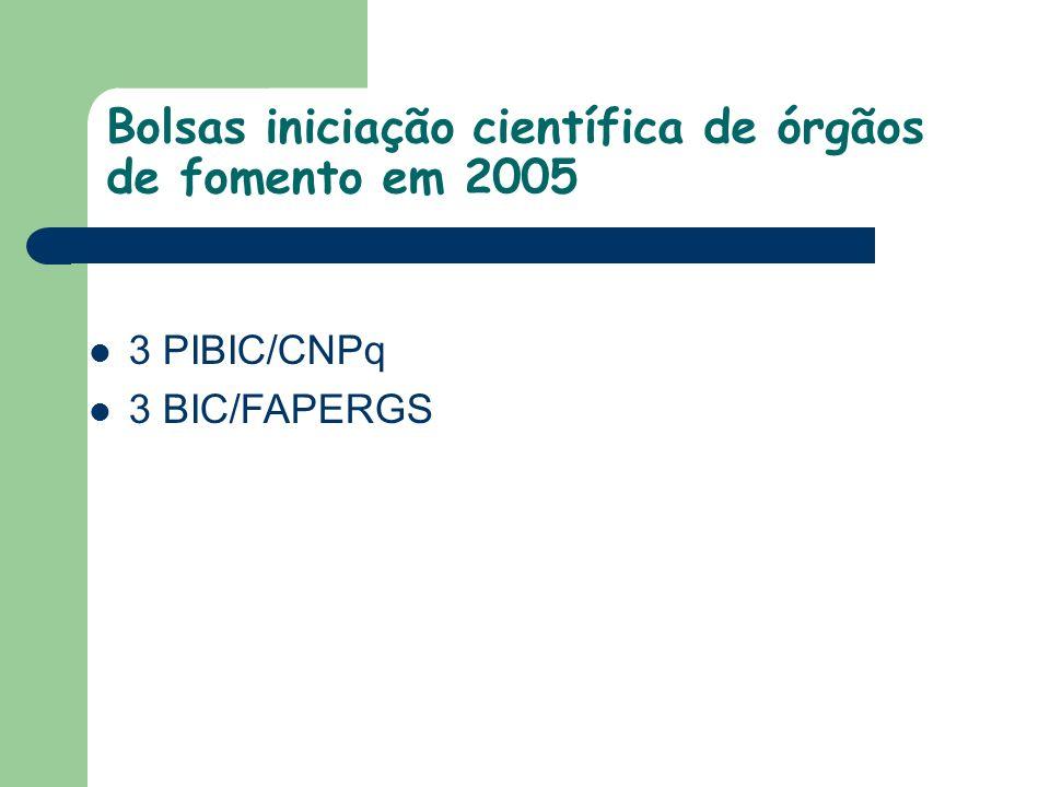 Bolsas iniciação científica de órgãos de fomento em 2005 3 PIBIC/CNPq 3 BIC/FAPERGS