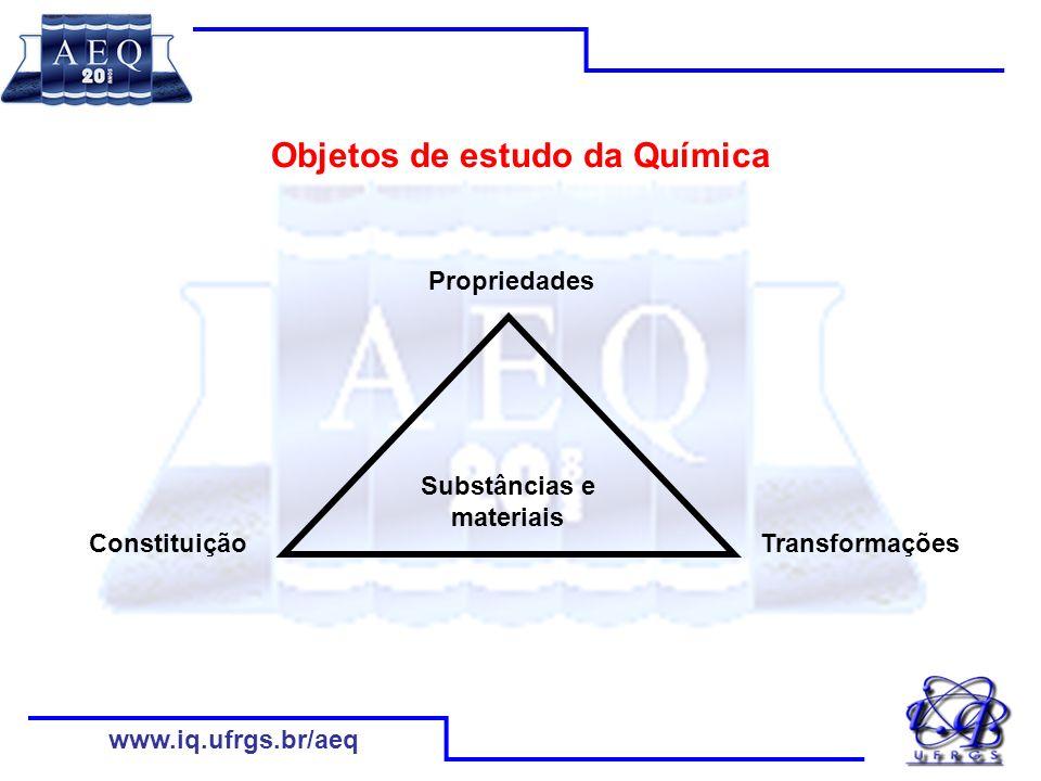 www.iq.ufrgs.br/aeq Abordagem do conhecimento químico Fenomenológico ( macroscópico) Teórico (submicroscópico) Representacional (simbólico)