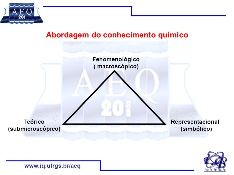 www.iq.ufrgs.br/aeq Algumas abordagens do conhecimento químico em livros didáticos e em aulas de química