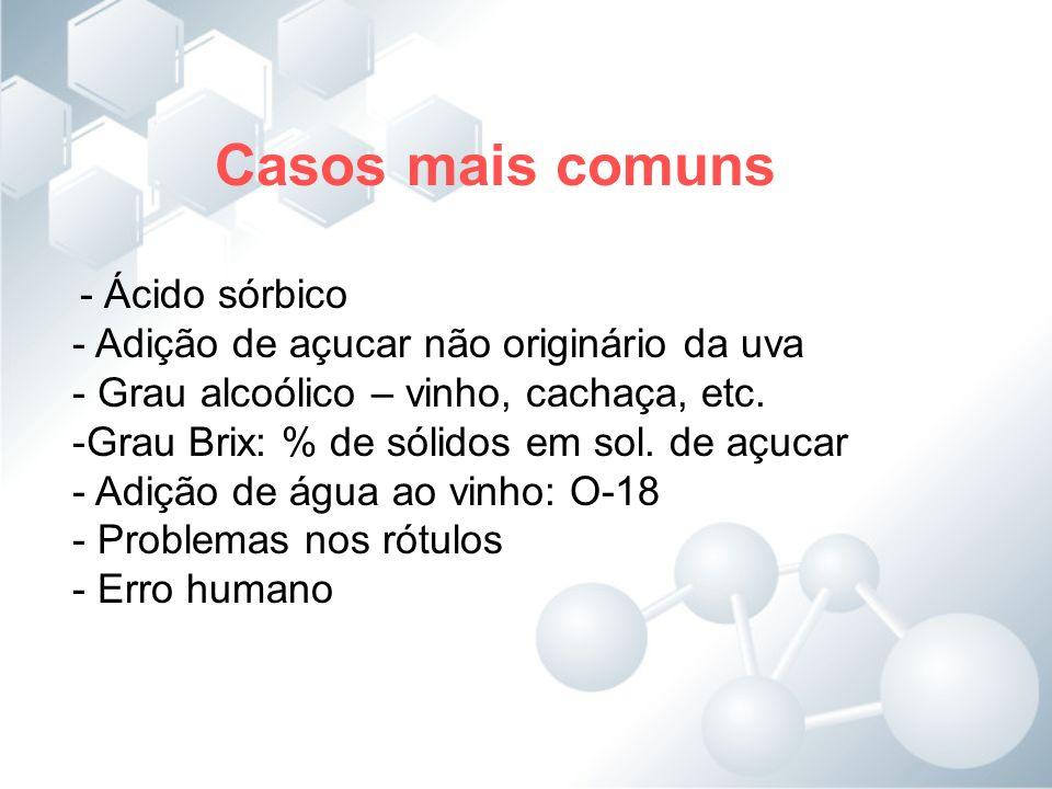 Casos mais comuns - Ácido sórbico - Adição de açucar não originário da uva - Grau alcoólico – vinho, cachaça, etc. -Grau Brix: % de sólidos em sol. de