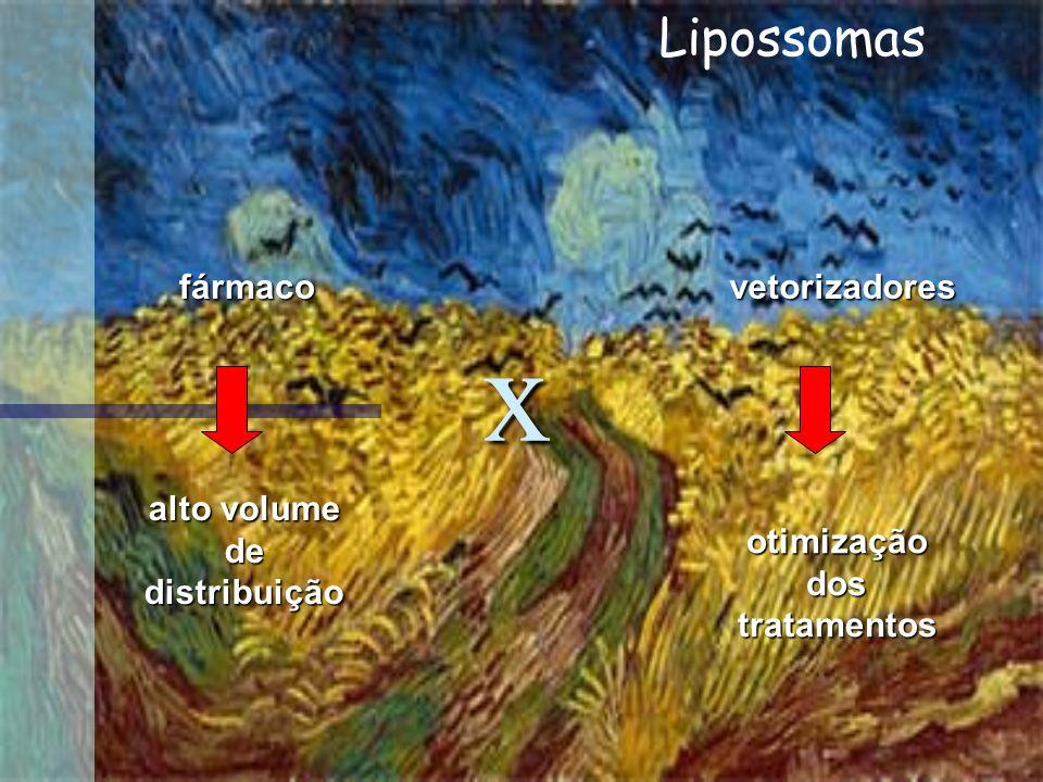 vetorizadores otimizaçãodostratamentos fármaco alto volume dedistribuição x Lipossomas