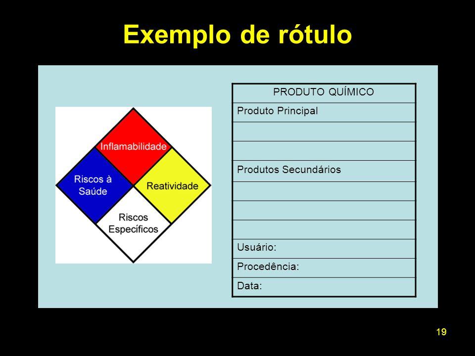 19 PRODUTO QUÍMICO Produto Principal Produtos Secundários Usuário: Procedência: Data: Exemplo de rótulo