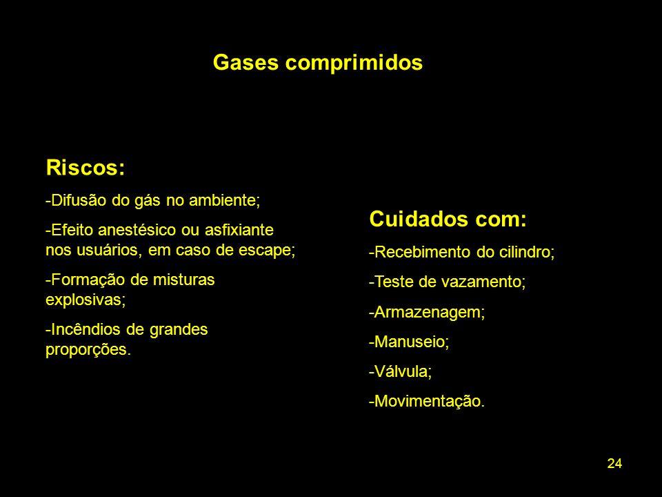 24 Gases comprimidos Riscos: -Difusão do gás no ambiente; -Efeito anestésico ou asfixiante nos usuários, em caso de escape; -Formação de misturas expl