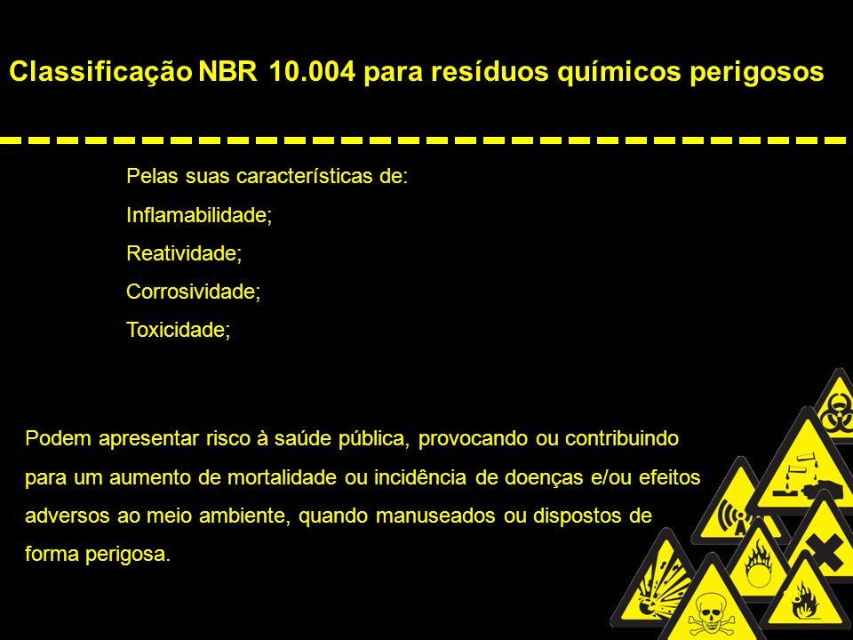 28 Classificação NBR 10.004 para resíduos químicos perigosos Pelas suas características de: Inflamabilidade; Reatividade; Corrosividade; Toxicidade; P