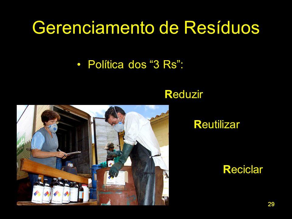 29 Gerenciamento de Resíduos Política dos 3 Rs: Reduzir Reutilizar Reciclar