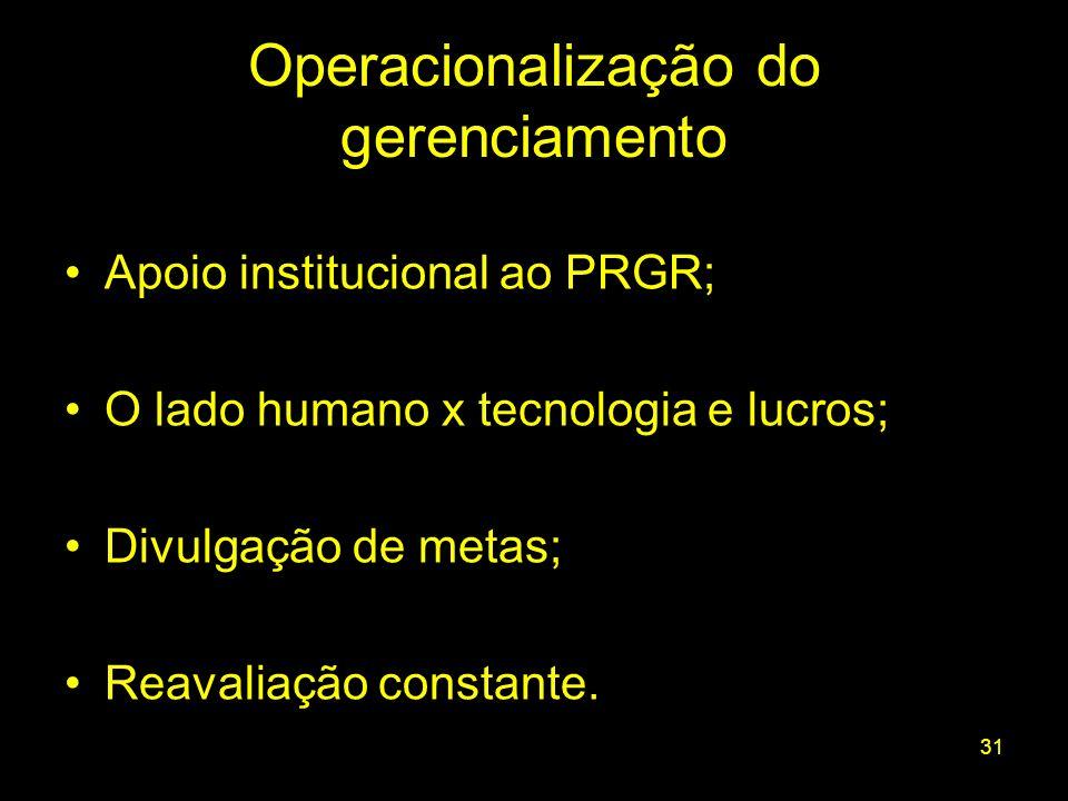 31 Operacionalização do gerenciamento Apoio institucional ao PRGR; O lado humano x tecnologia e lucros; Divulgação de metas; Reavaliação constante.