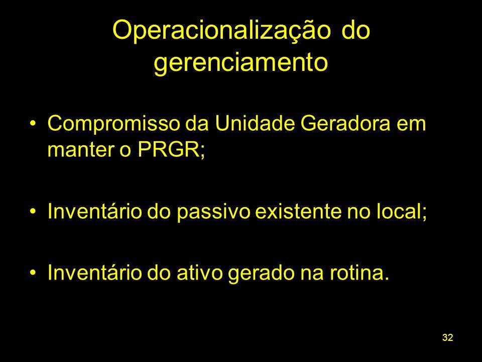 32 Operacionalização do gerenciamento Compromisso da Unidade Geradora em manter o PRGR; Inventário do passivo existente no local; Inventário do ativo