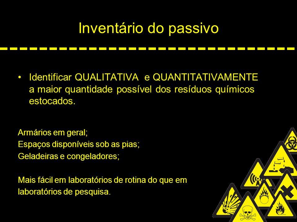 33 Inventário do passivo Identificar QUALITATIVA e QUANTITATIVAMENTE a maior quantidade possível dos resíduos químicos estocados. Armários em geral; E