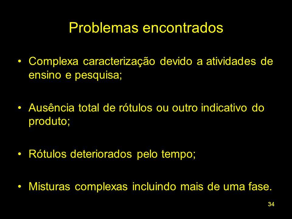 34 Problemas encontrados Complexa caracterização devido a atividades de ensino e pesquisa; Ausência total de rótulos ou outro indicativo do produto; R