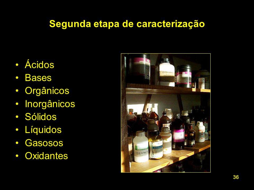 36 Segunda etapa de caracterização Ácidos Bases Orgânicos Inorgânicos Sólidos Líquidos Gasosos Oxidantes