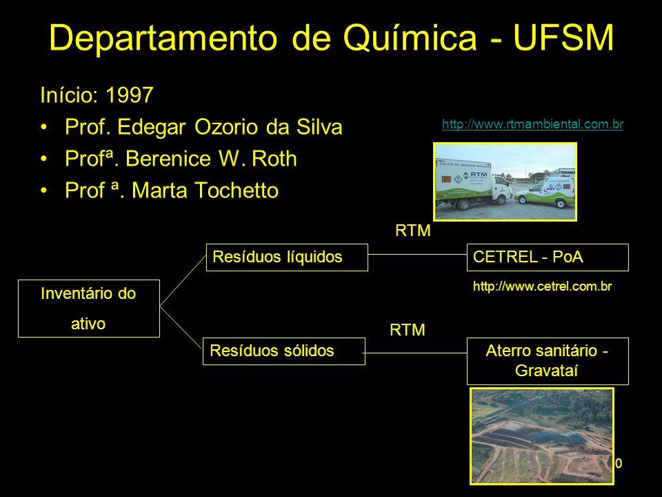 40 Departamento de Química - UFSM Início: 1997 Prof. Edegar Ozorio da Silva Profª. Berenice W. Roth Prof ª. Marta Tochetto Inventário do ativo Resíduo
