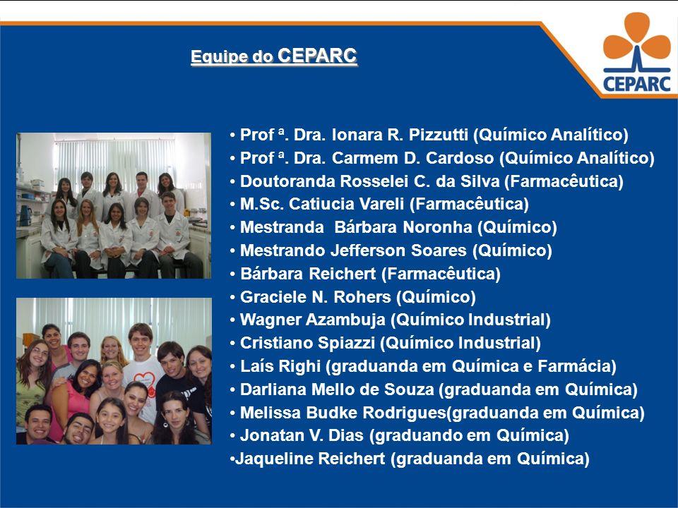 42 Prof ª. Dra. Ionara R. Pizzutti (Químico Analítico) Prof ª. Dra. Carmem D. Cardoso (Químico Analítico) Doutoranda Rosselei C. da Silva (Farmacêutic