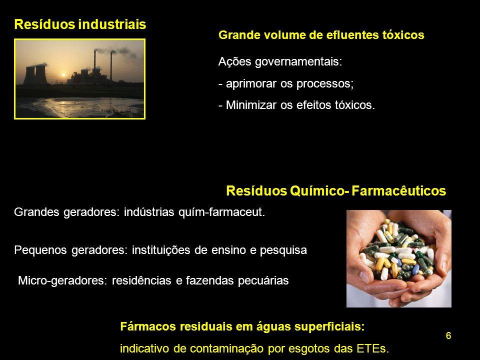 6 Grande volume de efluentes tóxicos Ações governamentais: - aprimorar os processos; - Minimizar os efeitos tóxicos. Resíduos Químico- Farmacêuticos R
