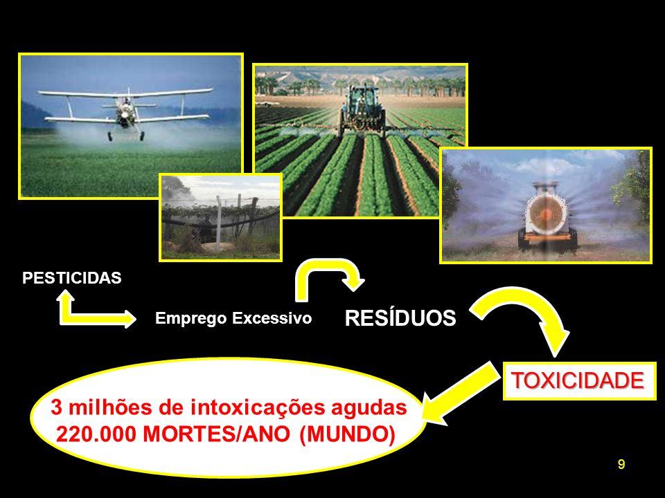 30 Três conceitos importantes 1º - gerenciar resíduos não é sinônimo de geração zero de resíduos.
