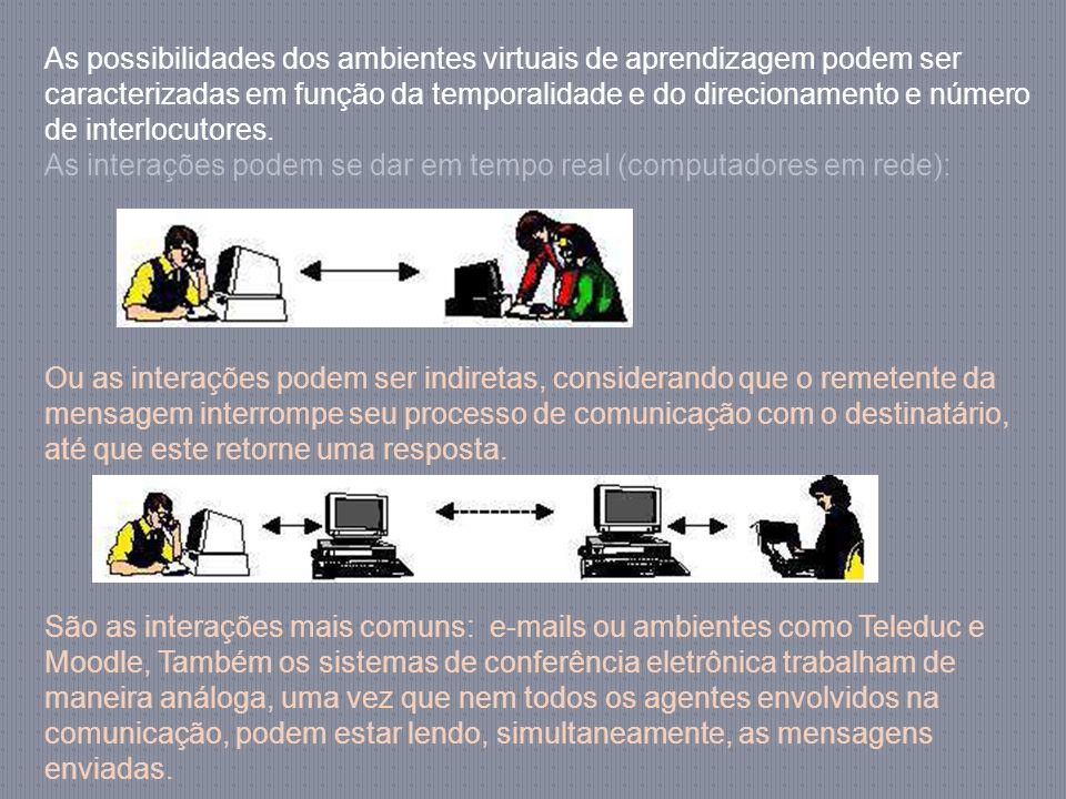 As possibilidades dos ambientes virtuais de aprendizagem podem ser caracterizadas em função da temporalidade e do direcionamento e número de interlocutores.