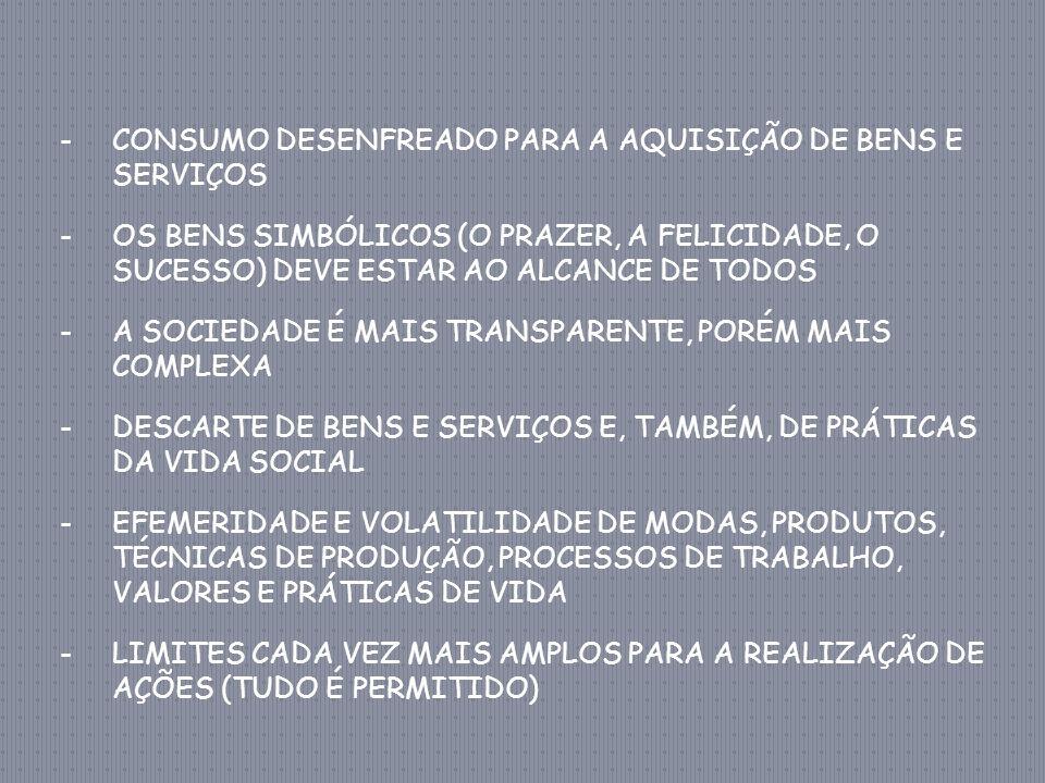 -CONSUMO DESENFREADO PARA A AQUISIÇÃO DE BENS E SERVIÇOS - OS BENS SIMBÓLICOS (O PRAZER, A FELICIDADE, O SUCESSO) DEVE ESTAR AO ALCANCE DE TODOS -A SOCIEDADE É MAIS TRANSPARENTE, PORÉM MAIS COMPLEXA -DESCARTE DE BENS E SERVIÇOS E, TAMBÉM, DE PRÁTICAS DA VIDA SOCIAL -EFEMERIDADE E VOLATILIDADE DE MODAS, PRODUTOS, TÉCNICAS DE PRODUÇÃO, PROCESSOS DE TRABALHO, VALORES E PRÁTICAS DE VIDA - LIMITES CADA VEZ MAIS AMPLOS PARA A REALIZAÇÃO DE AÇÕES (TUDO É PERMITIDO)