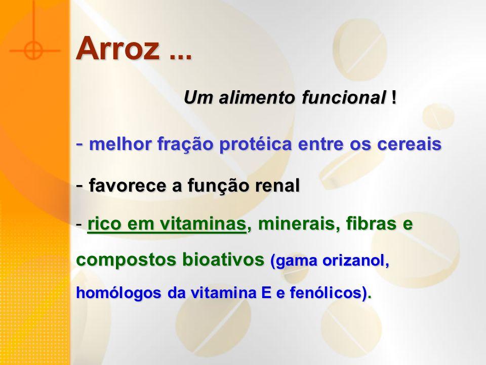 Arroz... - melhor fração protéica entre os cereais - favorece a função renal rico em vitaminas, minerais, fibras e compostos bioativos (gama orizanol,