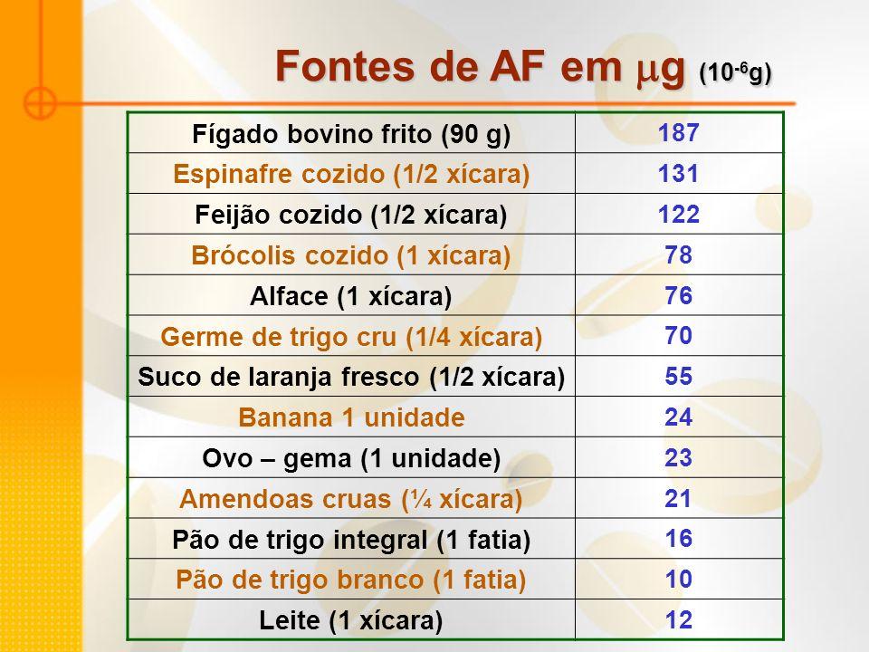 Fontes de AF em g (10 -6 g) Fígado bovino frito (90 g) 187 Espinafre cozido (1/2 xícara) 131 Feijão cozido (1/2 xícara) 122 Brócolis cozido (1 xícara)