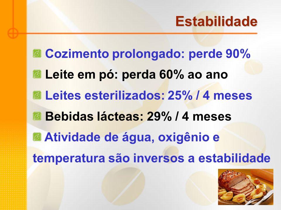 Estabilidade Cozimento prolongado: perde 90% Leite em pó: perda 60% ao ano Leites esterilizados: 25% / 4 meses Bebidas lácteas: 29% / 4 meses Atividad