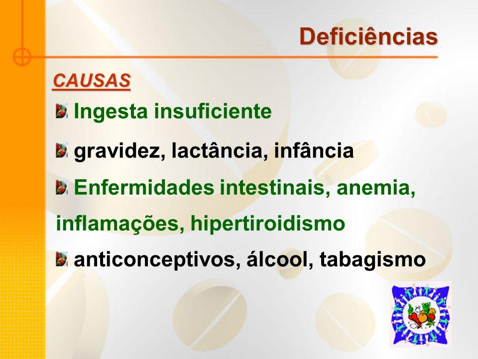 Deficiências Ingesta insuficiente gravidez, lactância, infância Enfermidades intestinais, anemia, inflamações, hipertiroidismo anticonceptivos, álcool