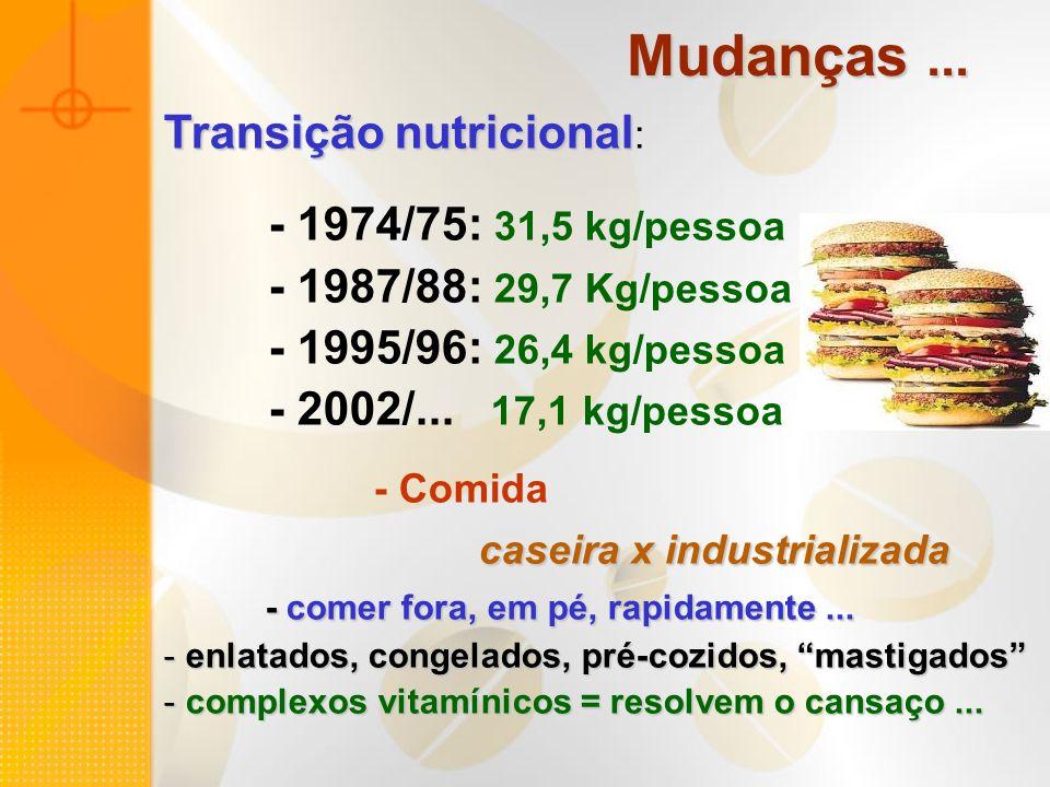 Mudanças... Transição nutricional Transição nutricional : - 1974/75: 31,5 kg/pessoa - 1987/88: 29,7 Kg/pessoa - 1995/96: 26,4 kg/pessoa - 2002/... 17,
