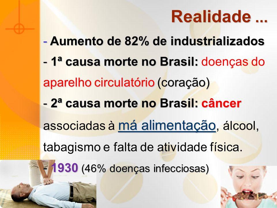 Realidade... - Aumento de 82% de industrializados - 1ª causa morte no Brasil: aparelho circulatório (coração) - 1ª causa morte no Brasil: doenças do a