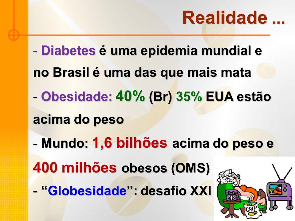Realidade... - Diabetes é uma epidemia mundial e no Brasil é uma das que mais mata - Obesidade: 40% (Br) 35% EUA estão acima do peso - Mundo: 1,6 bilh