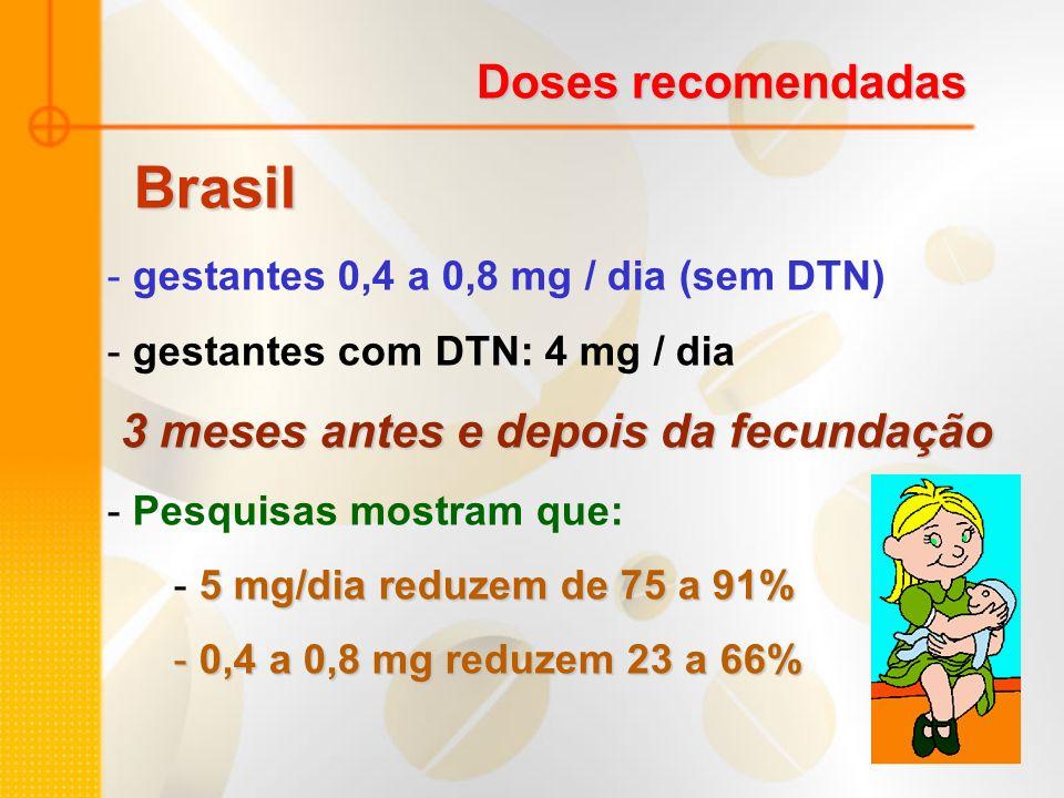 Brasil Brasil - gestantes 0,4 a 0,8 mg / dia (sem DTN) - gestantes com DTN: 4 mg / dia 3 meses antes e depois da fecundação - Pesquisas mostram que: 5