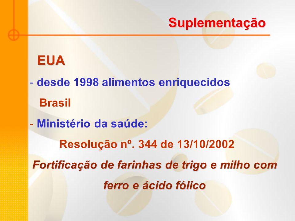 EUA EUA - desde 1998 alimentos enriquecidos Brasil - Ministério da saúde: Resolução nº. 344 de 13/10/2002 Fortificação de farinhas de trigo e milho co