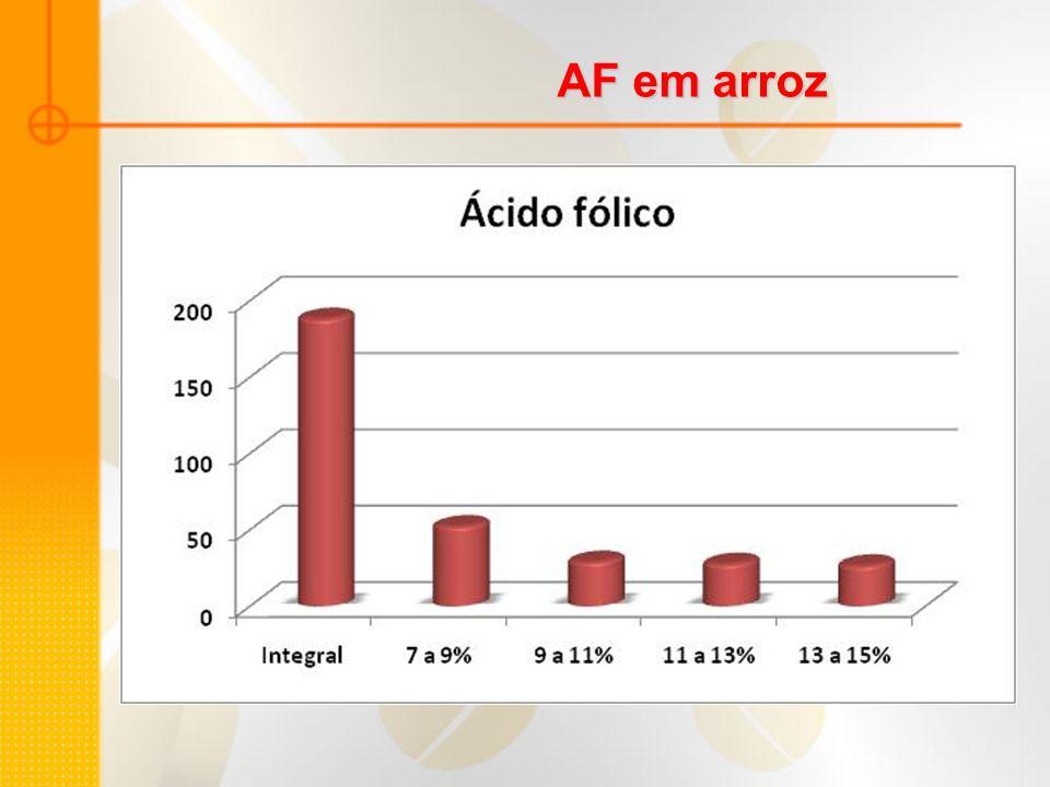AF em arroz