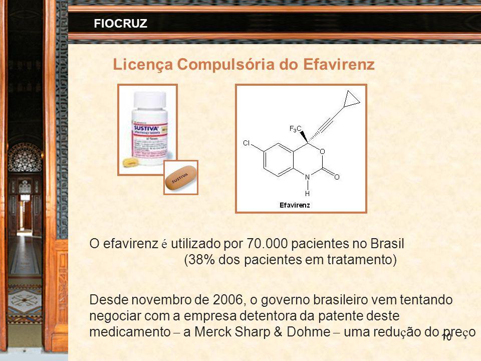 10 FIOCRUZ Licença Compulsória do Efavirenz O efavirenz é utilizado por 70.000 pacientes no Brasil (38% dos pacientes em tratamento) Desde novembro de