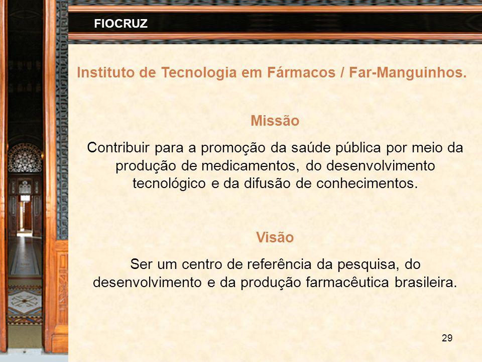 29 FIOCRUZ Instituto de Tecnologia em Fármacos / Far-Manguinhos. Missão Contribuir para a promoção da saúde pública por meio da produção de medicament