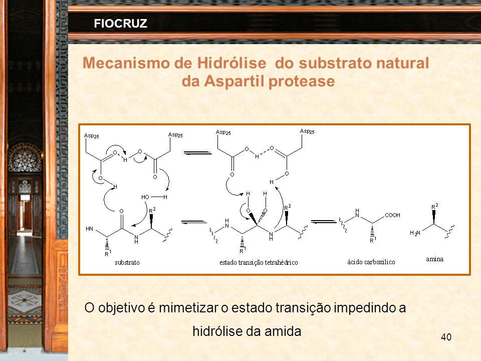 40 FIOCRUZ Mecanismo de Hidrólise do substrato natural da Aspartil protease O objetivo é mimetizar o estado transição impedindo a hidrólise da amida