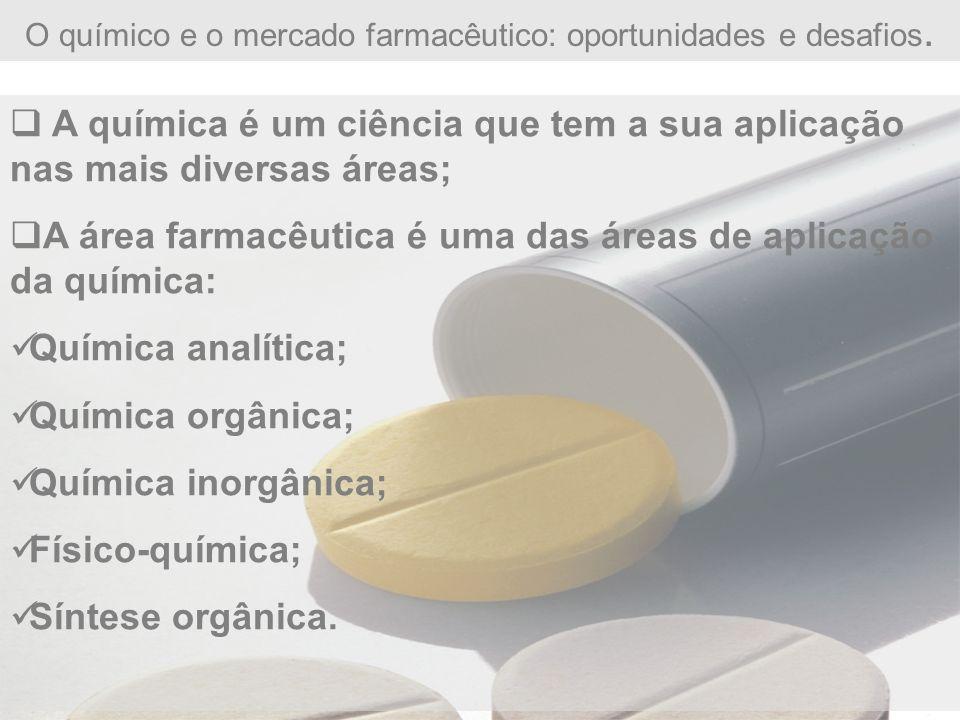 Industria Farmacêutica Testes realizados no produto acabado Depende do fármaco e da F.Farmacêutica; São descritos nas literaturas oficiais; Precisam ser validados.