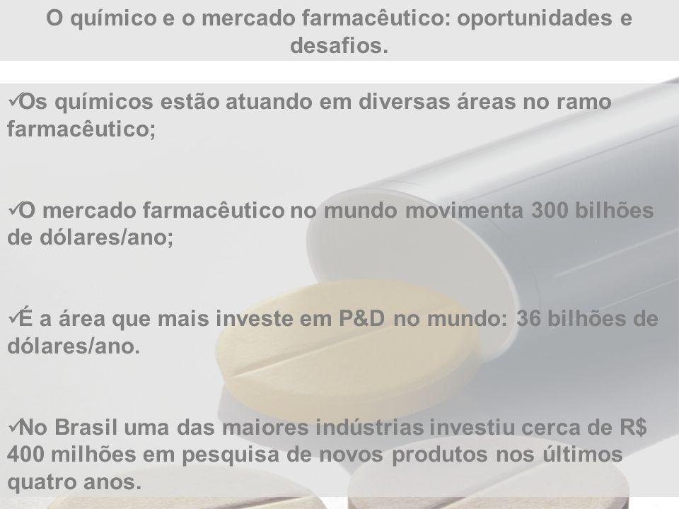 Distribuidores de Insumos Farmacêuticos Análises: Descrição, solubilidade, PF...