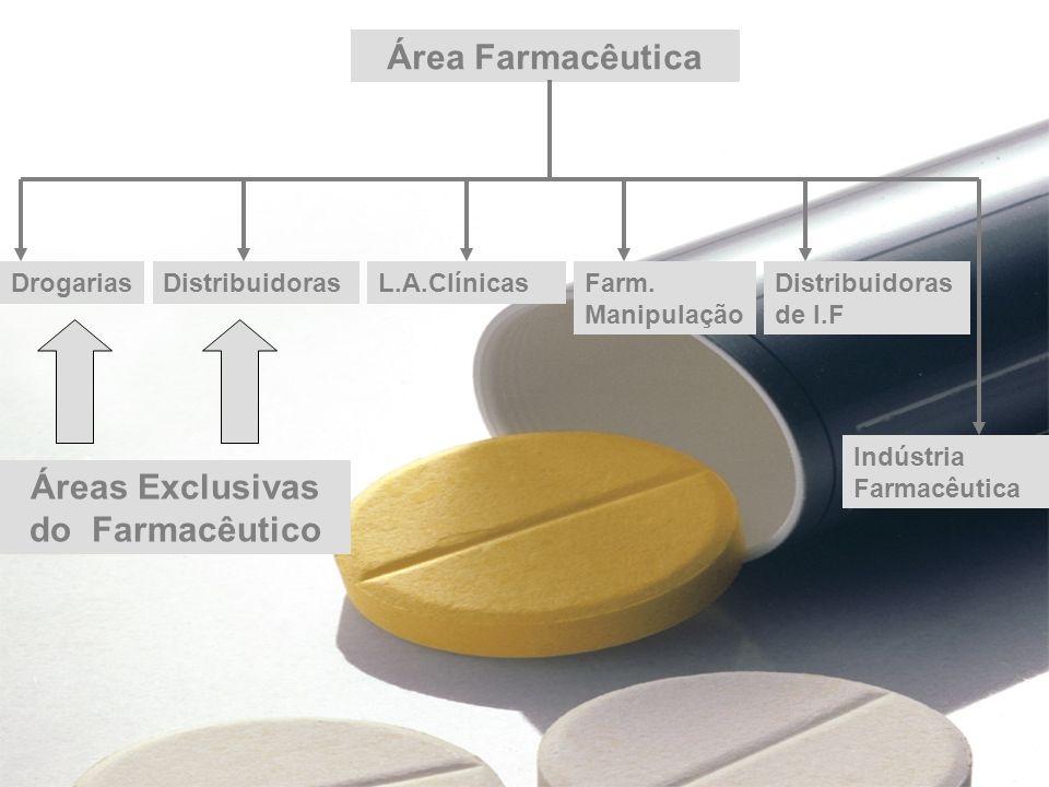 O químico e o mercado farmacêutico: oportunidades e desafios.