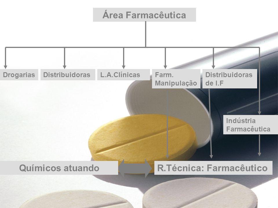 Industria Farmacêutica P&D formas farmacêuticas novas ou modificadas Testes: Matérias-primas (pré e pós registro).; Pré-formulação; Formulação (pré e pós registro).