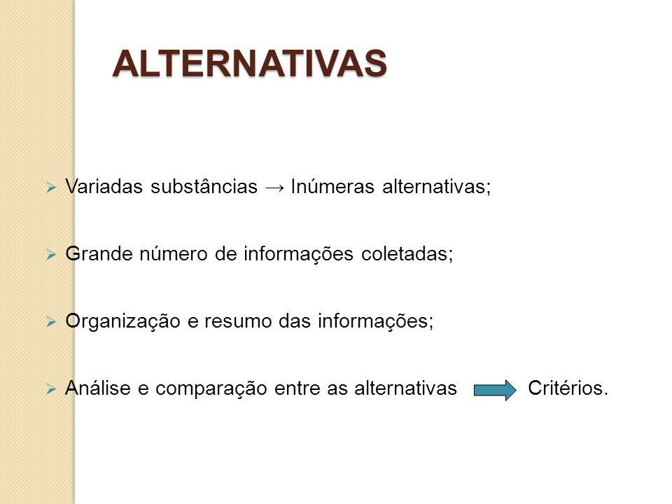 ALTERNATIVAS Variadas substâncias Inúmeras alternativas; Grande número de informações coletadas; Organização e resumo das informações; Análise e compa