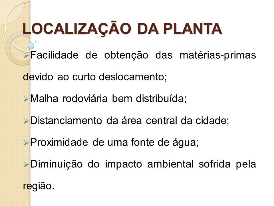 LOCALIZAÇÃO DA PLANTA Facilidade de obtenção das matérias-primas devido ao curto deslocamento; Malha rodoviária bem distribuída; Distanciamento da áre