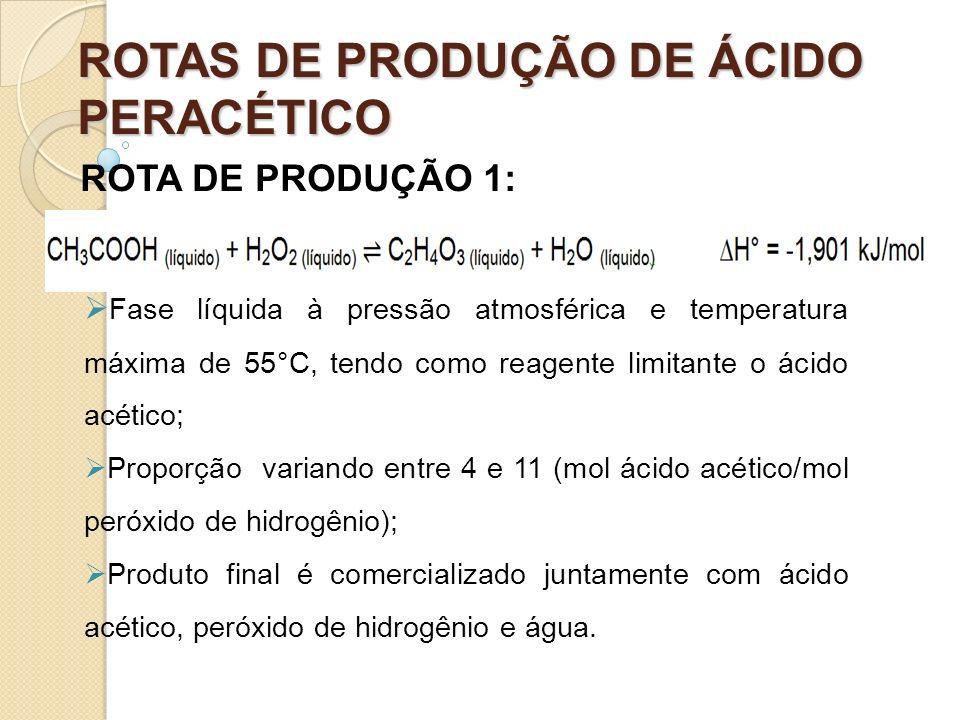 ROTAS DE PRODUÇÃO DE ÁCIDO PERACÉTICO ROTA DE PRODUÇÃO 1: Fase líquida à pressão atmosférica e temperatura máxima de 55°C, tendo como reagente limitan