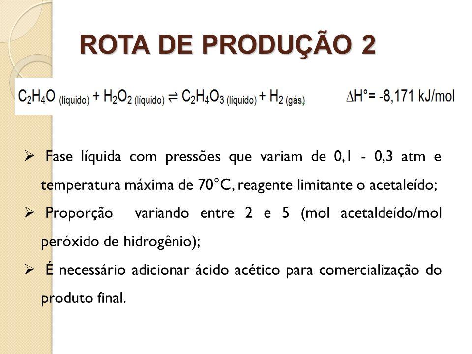 ROTA DE PRODUÇÃO 2 Fase líquida com pressões que variam de 0,1 - 0,3 atm e temperatura máxima de 70°C, reagente limitante o acetaleído; Proporção vari