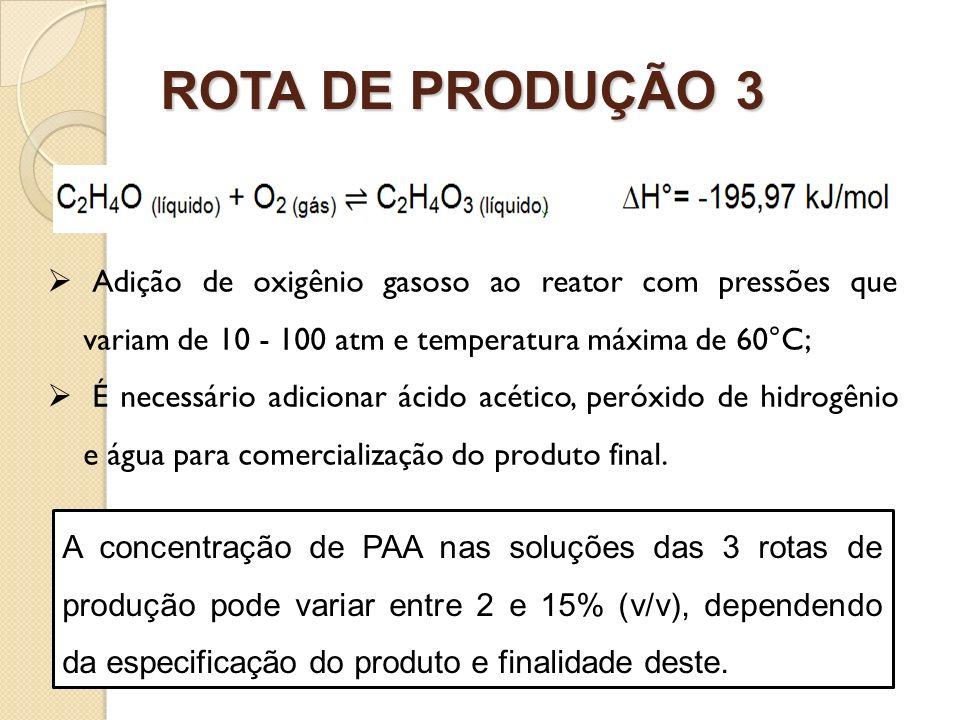 ROTA DE PRODUÇÃO 3 Adição de oxigênio gasoso ao reator com pressões que variam de 10 - 100 atm e temperatura máxima de 60°C; É necessário adicionar ác
