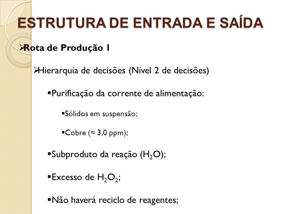 ESTRUTURA DE ENTRADA E SAÍDA Rota de Produção 1 Hierarquia de decisões (Nível 2 de decisões) Purificação da corrente de alimentação: Sólidos em suspen
