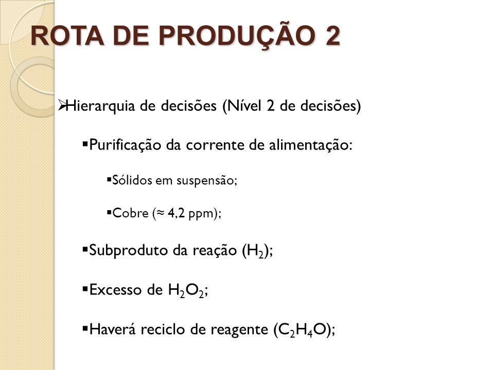 ROTA DE PRODUÇÃO 2 Hierarquia de decisões (Nível 2 de decisões) Purificação da corrente de alimentação: Sólidos em suspensão; Cobre ( 4,2 ppm); Subpro