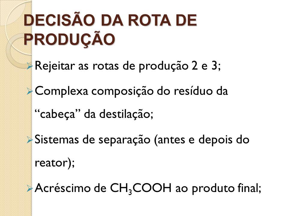 DECISÃO DA ROTA DE PRODUÇÃO Rejeitar as rotas de produção 2 e 3; Complexa composição do resíduo da cabeça da destilação; Sistemas de separação (antes