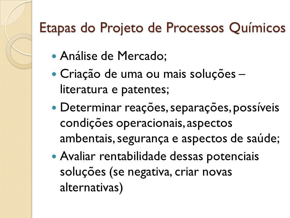 Etapas do Projeto de Processos Químicos Análise de Mercado; Criação de uma ou mais soluções – literatura e patentes; Determinar reações, separações, p