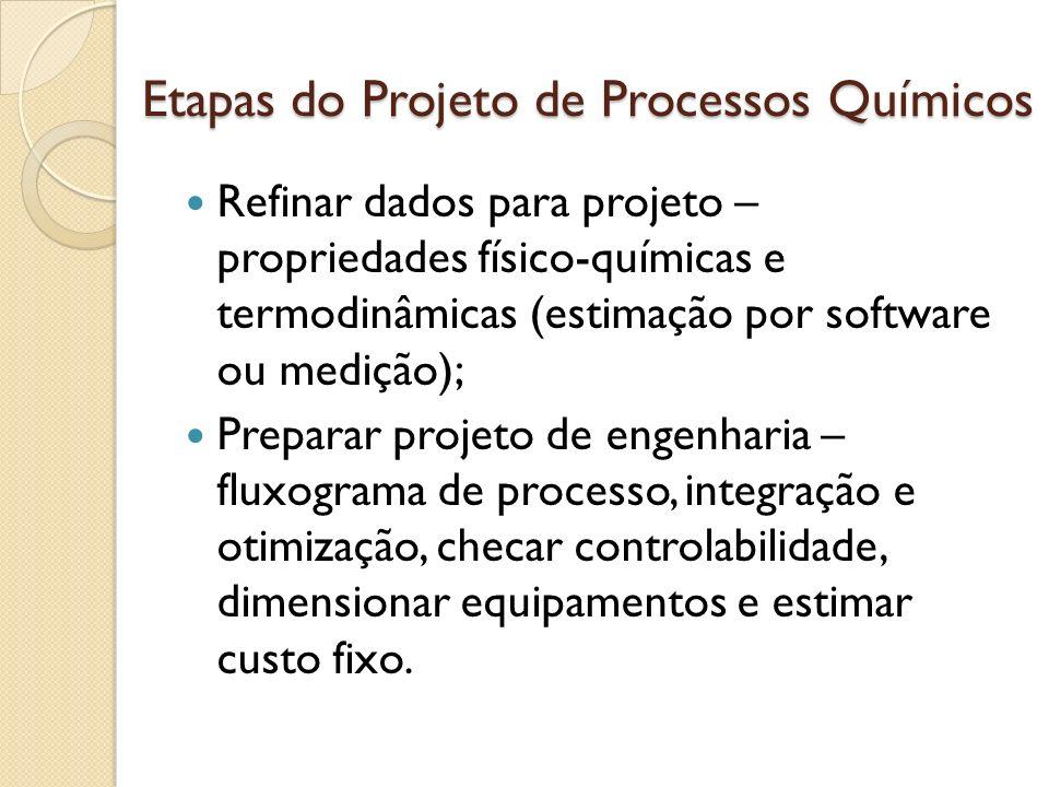 Refinar dados para projeto – propriedades físico-químicas e termodinâmicas (estimação por software ou medição); Preparar projeto de engenharia – fluxo